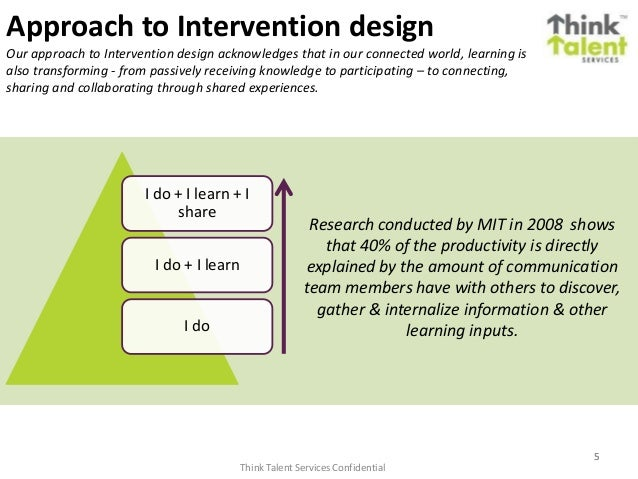 Approach to Intervention design Our approach to Intervention design acknowledges that in our connected world, learning is ...