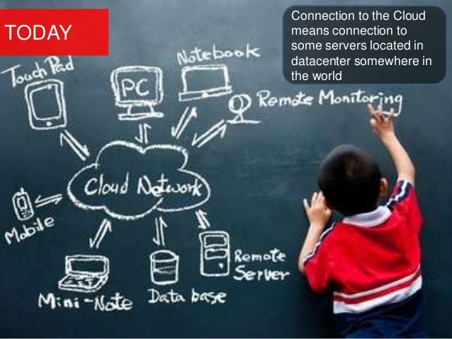 TODAY Connection to the Cloud means connection to some servers located in datacenter somewhere in the world