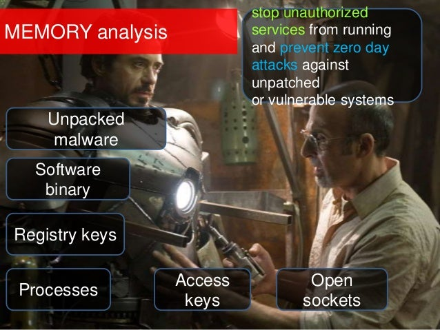 MEMORY analysis Registry keys Unpacked malware Access keys Processes Software binary stop unauthorized services from runni...