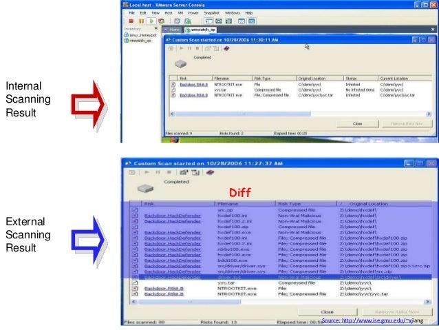 External Scanning Result Internal Scanning Result Diff Source: http://www.ise.gmu.edu/~xjiang