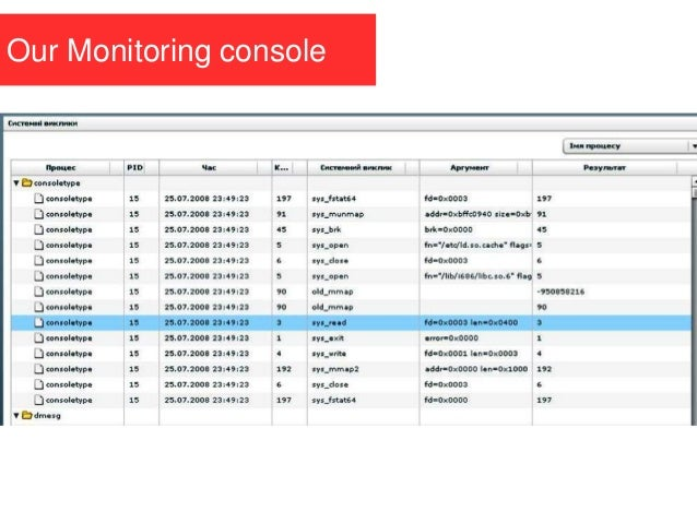 Our Monitoring console