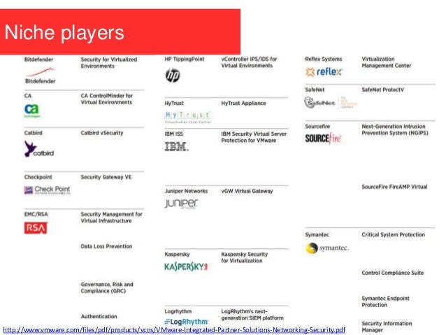 Niche players http://www.vmware.com/files/pdf/products/vcns/VMware-Integrated-Partner-Solutions-Networking-Security.pdf