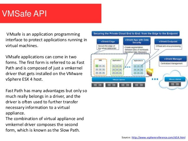 VMSafe API VMsafe is an application programming interface to protect applications running in virtual machines. VMsafe appl...