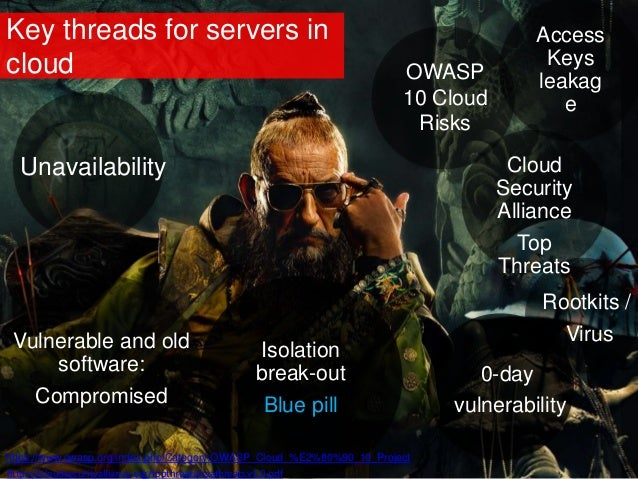 Key threads for servers in cloud Isolation break-out Blue pill Access Keys leakag e https://cloudsecurityalliance.org/topt...