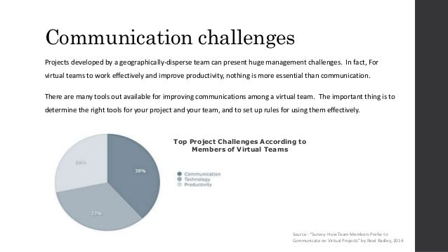 what are the unique challenges to managing a virtual team