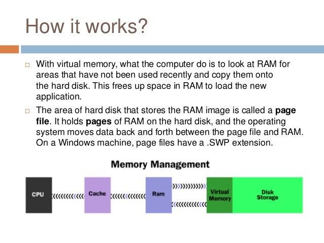 how to change virtual ram
