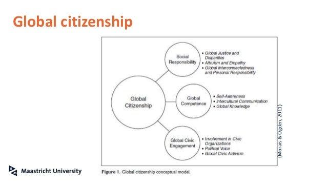 VM for Global Citizenship Slide 2