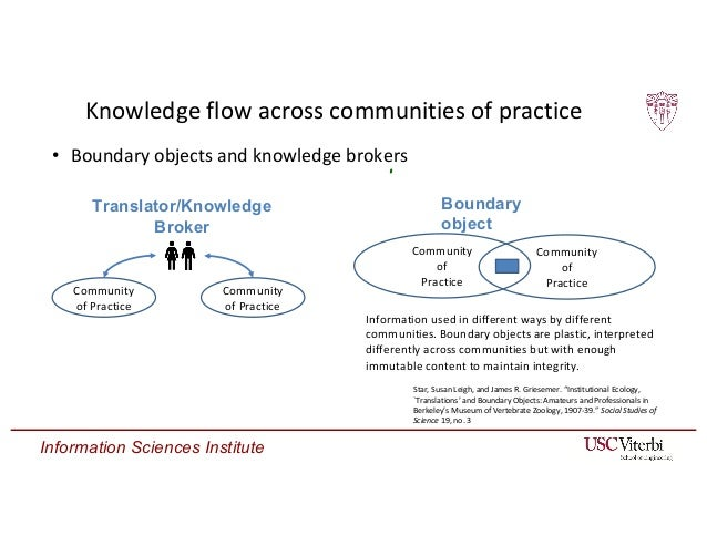 Information Sciences Institute ' Knowledge flow across communities of practice • Boundary objects and knowledge brokers Bo...