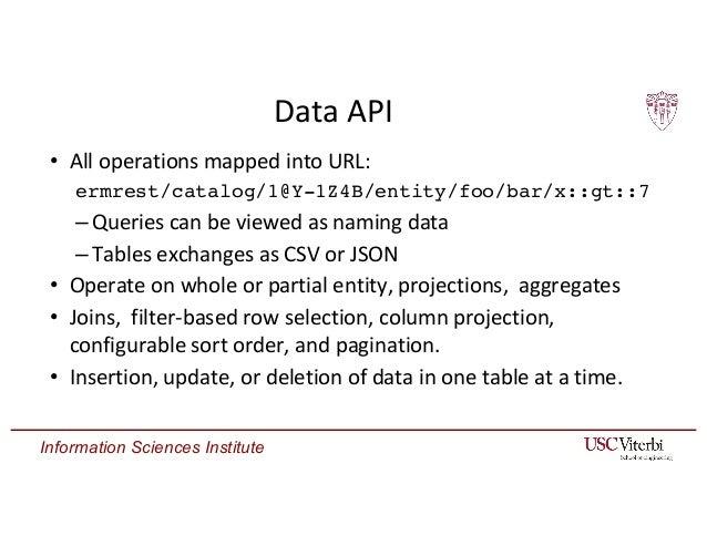 Information Sciences Institute Data API • All operations mapped into URL: ermrest/catalog/1@Y-1Z4B/entity/foo/bar/x::gt::7...
