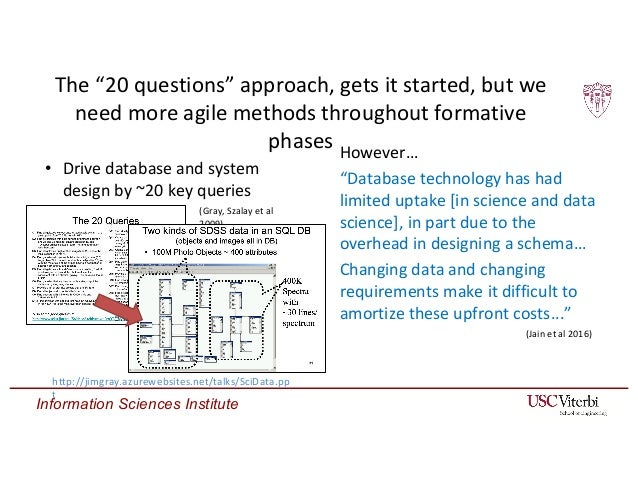 """Information Sciences Institute The """"20 questions"""" approach, gets it started, but we need more agile methods throughout for..."""