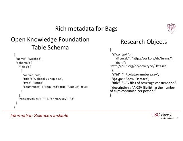 """Information Sciences Institute Rich metadata for Bags { """"@context"""": { """"@vocab"""": """"http://purl.org/dc/terms/"""", """"dcmi"""": """"http..."""