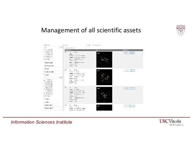 Information Sciences Institute Management of all scientific assets