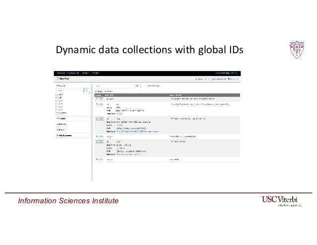 Information Sciences Institute Dynamic data collections with global IDs