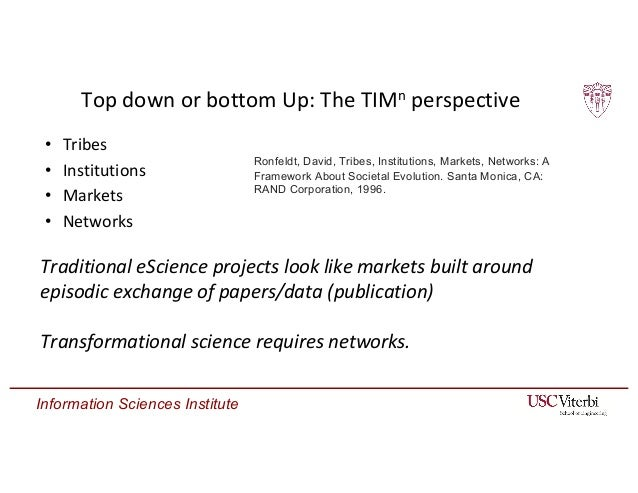 Information Sciences Institute Top down or bottom Up: The TIMn perspective • Tribes • Institutions • Markets • Networks Ro...