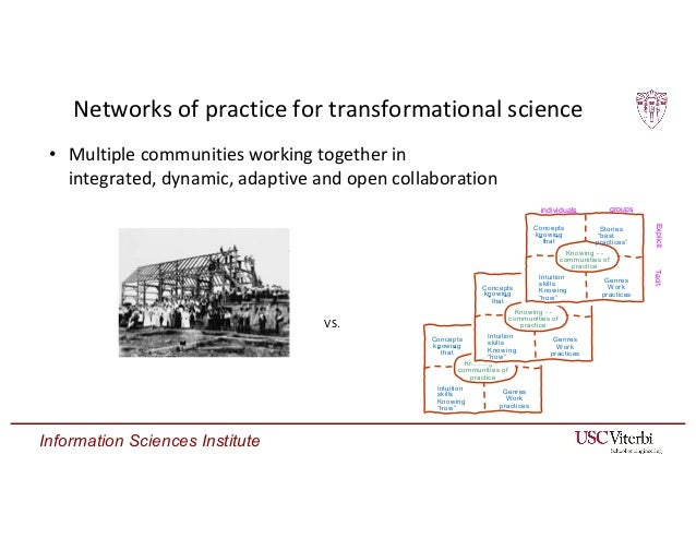 Information Sciences Institute Networks of practice for transformational science • Multiple communities working together i...