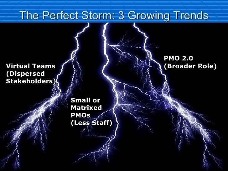 The Perfect Storm: 3 Growing Trends Virtual Teams (Dispersed Stakeholders) Small or Matrixed PMOs (Less Staff) PMO 2.0 (Br...