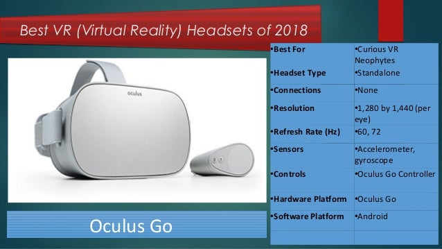Virtual reality and its Types