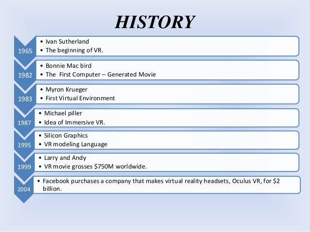 HISTORY 1965 • Ivan Sutherland • The beginning of VR. 1982 • Bonnie Mac bird • The First Computer – Generated Movie 1983 •...