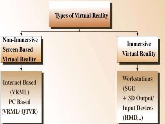 Uses of Virtual Realiity Virtual Reality in Military Virtual Reality in Sports Virtual Reality in Education Virtual Realit...