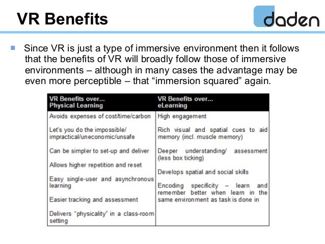 The Benefits of Virtual Reality and 3D Simulation