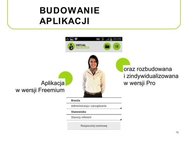BUDOWANIE         APLIKACJI                      oraz rozbudowana                      i zindywidualizowana          Aplik...