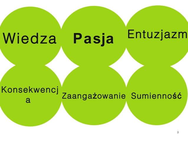 Wiedza         Pasja      EntuzjazmKonsekwencj            Zaanga ż owanie Sumienność    a                                 ...