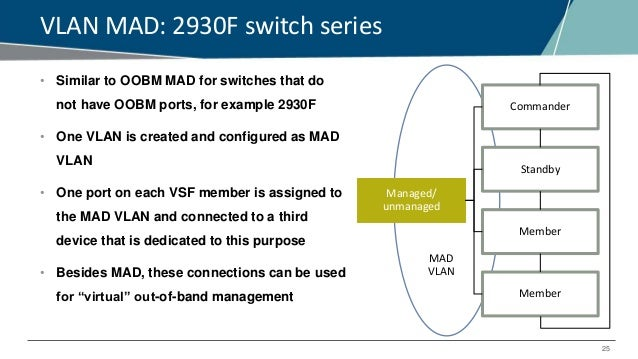 EMEA Airheads- Virtual Switching Framework- Aruba OS Switch