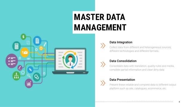 SINTRA DIGITAL BUSINESS MASTER DATA MANAGEMENT 4