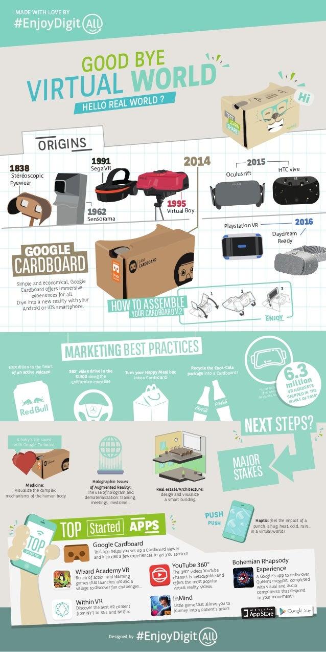 oculus HTC Virtual Boy Sega VR Playstation VR Daydream Ready 1995 2016 20141991 Stéréoscopic Eyewear 1838 Sensorama 1962 O...