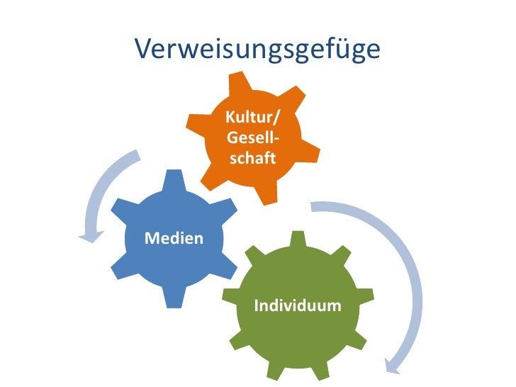 Dr. Benjamin Jörissen – www.joerissen.name     Verweisungsgefüge                Kultur/               Gesell-             ...