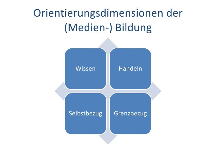 Dr. Benjamin Jörissen – www.joerissen.name    Orientierungsdimensionen der       (Medien-) Bildung           Wissen       ...