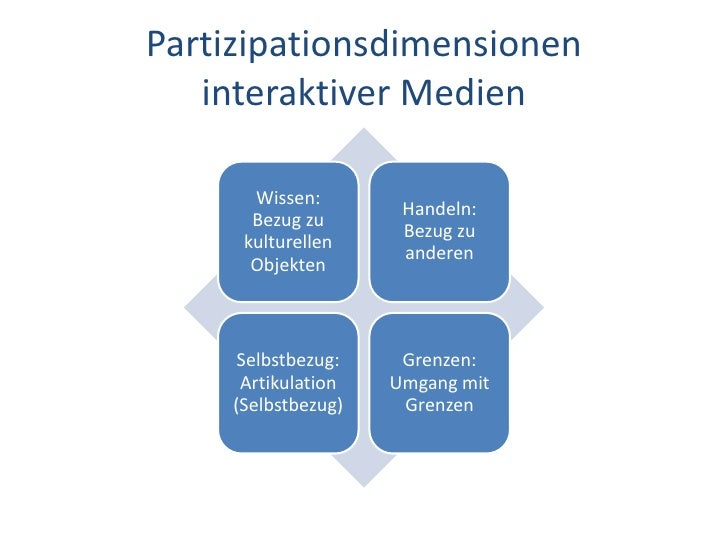 Dr. Benjamin Jörissen – www.joerissen.name    Partizipationsdimensionen    interaktiver Medien         Wissen:            ...