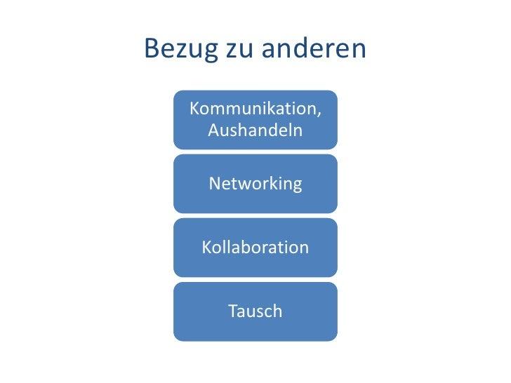 Dr. Benjamin Jörissen – www.joerissen.name     Bezug zu anderen    Kommunikation,      Aushandeln         Networking      ...