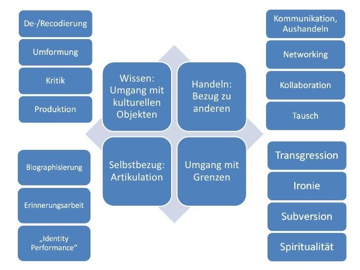 Dr. Benjamin Jörissen – www.joerissen.name      Wissen:                                 Handeln: Umgang mit               ...