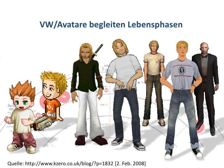 Dr. Benjamin Jörissen – www.joerissen.name                  VW/Avatare begleiten Lebensphasen     Quelle: http://www.kzero...