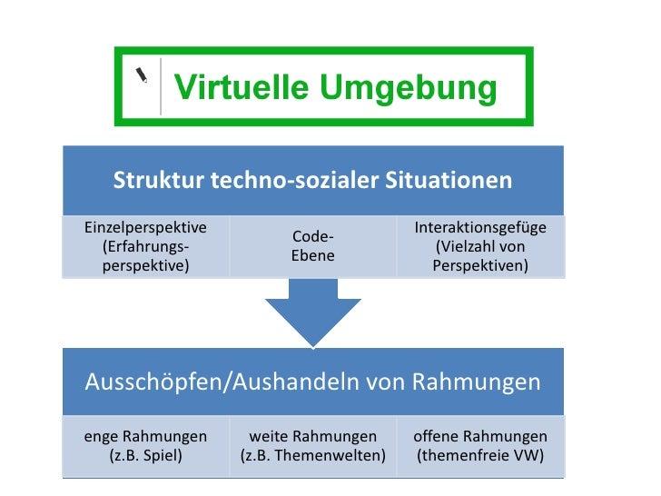 Dr. Benjamin Jörissen – www.joerissen.name         Struktur techno-sozialer Situationen Einzelperspektive                 ...