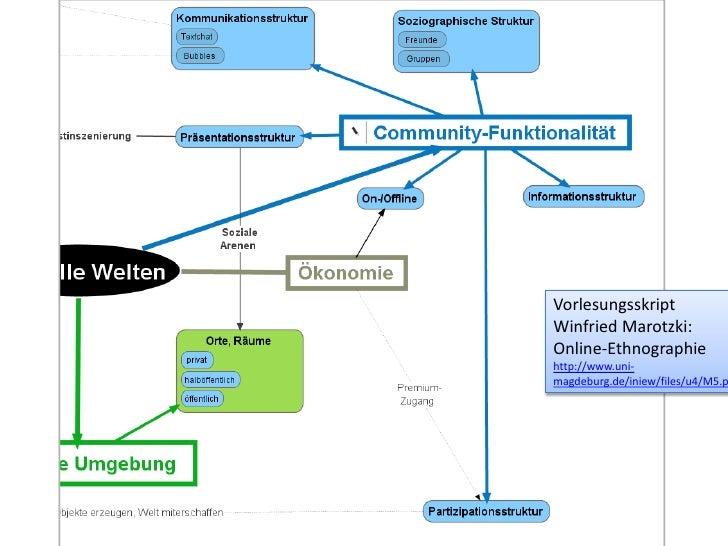 Dr. Benjamin Jörissen – www.joerissen.name     Strukturanalysemodell                                                     V...