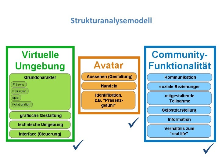 Dr. Benjamin Jörissen – www.joerissen.name     Strukturanalysemodell                                                    ...