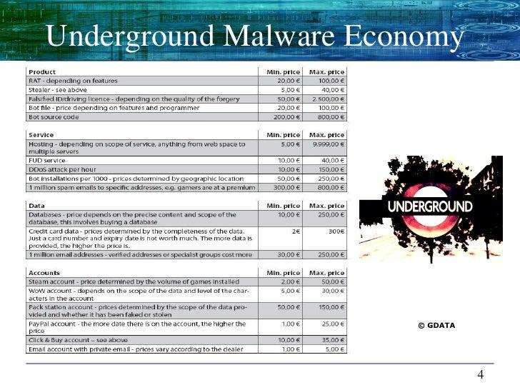 Virus Bulletin 2011 Conference - Browser Exploit Packs - Death by Bun…
