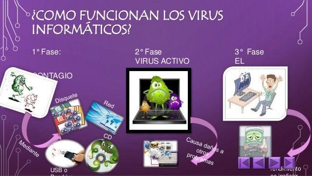 Virus y antivirus inform ticos - Como funcionan los emisores termicos ...