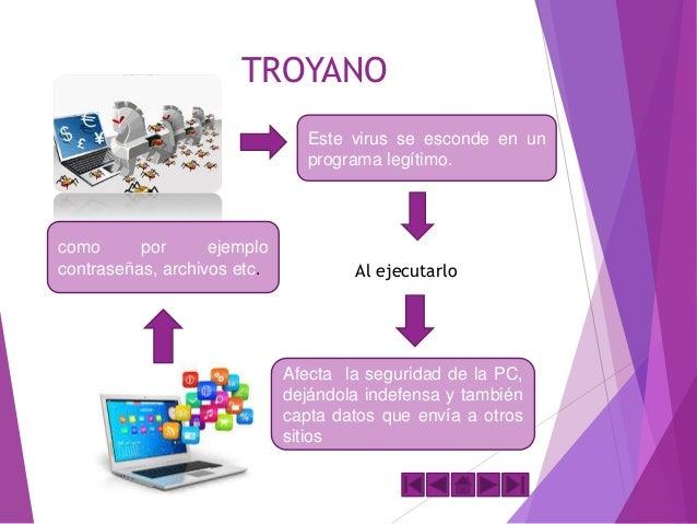WORM O GUSANO Es un malware que reside en la memoria de la computadora y se caracteriza por duplicarse en ella. Consumen b...