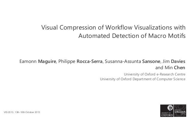 Visual Compression of Workflow Visualizations with Automated Detection of Macro Motifs  Eamonn Maguire, Philippe Rocca-Ser...