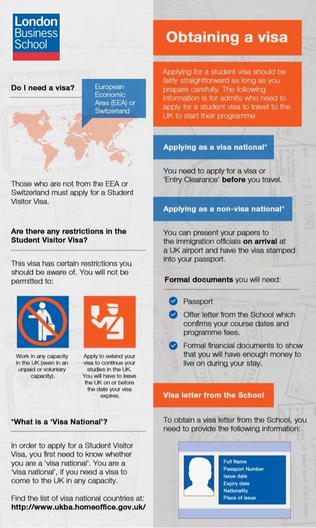 Student Visitor Visa Infographic
