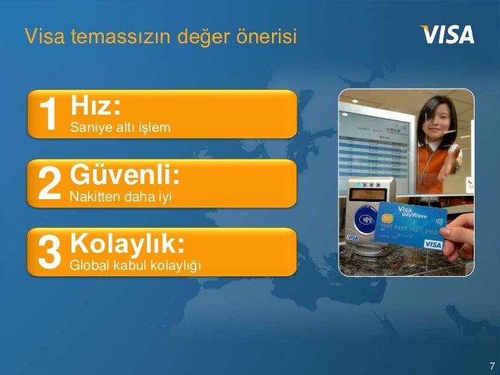 Visa temassızın değer önerisi     Hız: 1   Saniye altı işlem     Güvenli: 2   Nakitten daha iyi   Kolaylık: 3   Global kab...