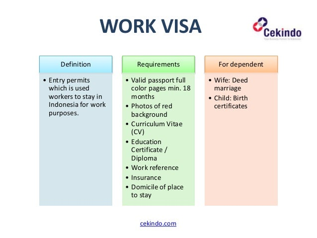 Visiting Indonesia Visa Application Procedure