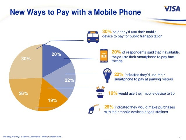 MOBILE COMMERCE TRENDS DOWNLOAD