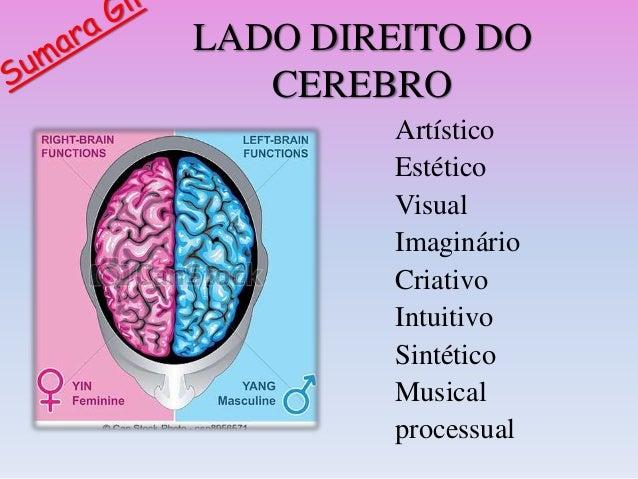 LADO ESQUERDO DO CEREBRO Técnico Analítico Orientado pelo tempo Verbal Lógico racional e temporal Sequencial-linear e minu...