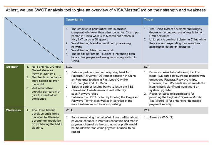 mastercard swot Mobile wallet (nfc, digital wallet) market by application  swot analysis of the key market players highlights the essential  fig 36 swot analysis of mastercard.