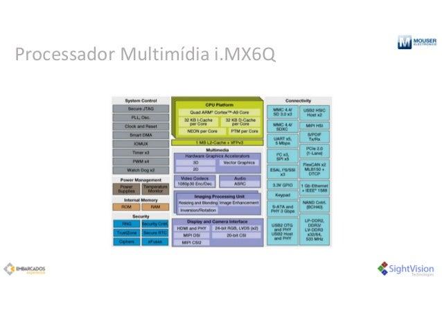 Processador Multimídia i.MX6Q