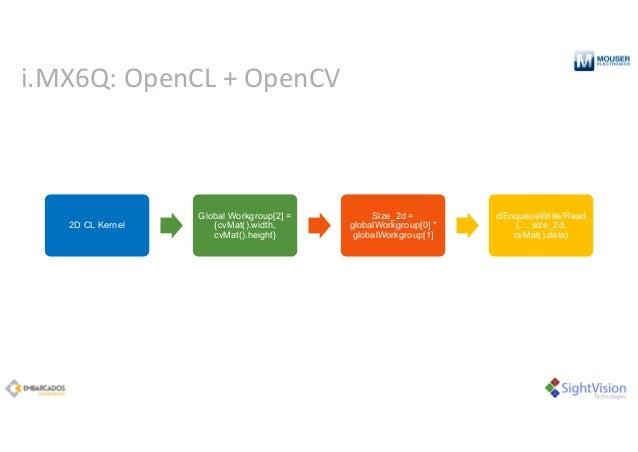 i.MX6Q:OpenCL+OpenCV 2D CL Kernel Global Workgroup[2] = {cvMat().width, cvMat().height} Size_2d = globalWorkgroup[0] * ...